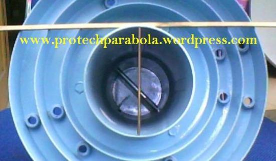 Posisi pemasangan lnb sekat pada parabola :