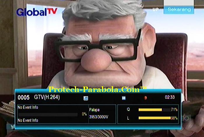 Freq Baru Global TV Mp4 3953 V 3000