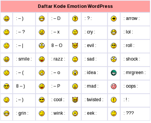 emoticons-diwordpress