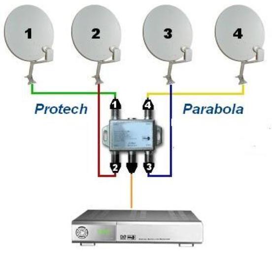 Foto Skema Cara Menggabungkan 4 Lnb Untuk 1 Receiver Protech Parabola