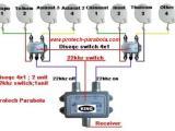Foto Skema Cara Pasang 5, 6, 7, 8 LNB Kombinasi Disecq Switch dan 22 Khz ToneSwitch
