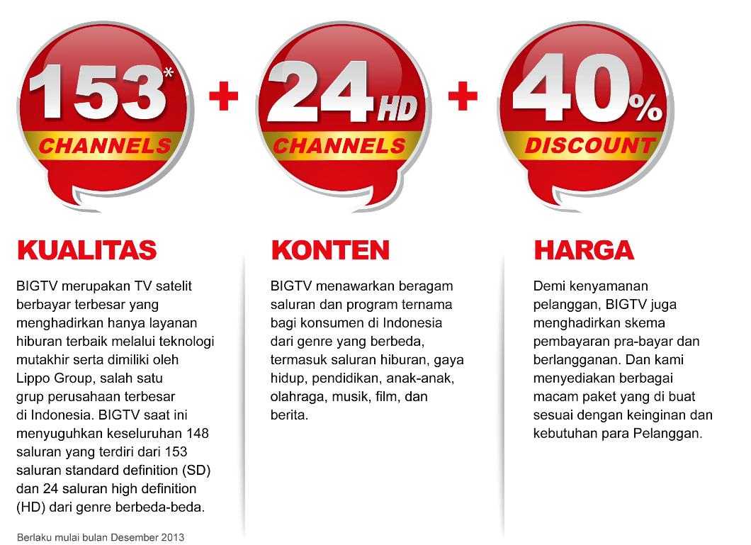 Kualitas, Konten dan Harga BIG TV Brosur
