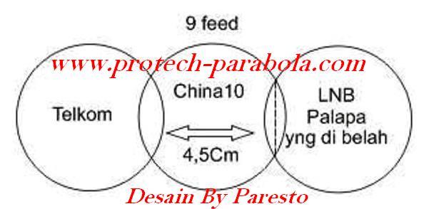 3 Skema Cara Modif LNB untuk Satelit PALAPA D dan CHINASAT 10