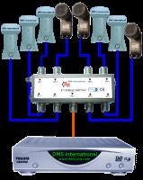 Skema dan Cara Setting DiSEqC Switch8×1