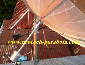 18 parabola di posisi timur dengan menggunakan bandul