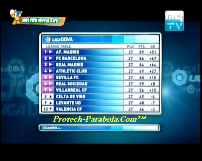 Barcelona vs Atletico Madrid on MYTV at Apstar 6
